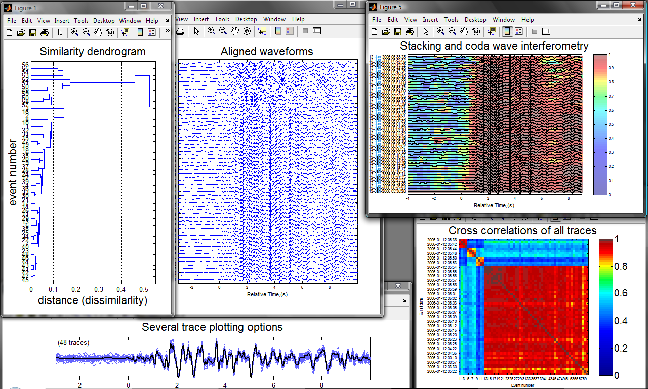The GISMO Toolbox - seismic data analysis in MATLAB
